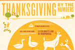 Thanksgiving Infographic 2013-11-25